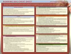 Roaming Dog Cheat Sheet – click here to learn more…
